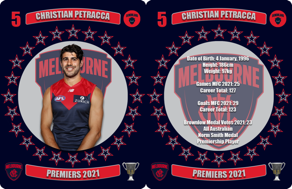 05ChristianPetracca2021.png